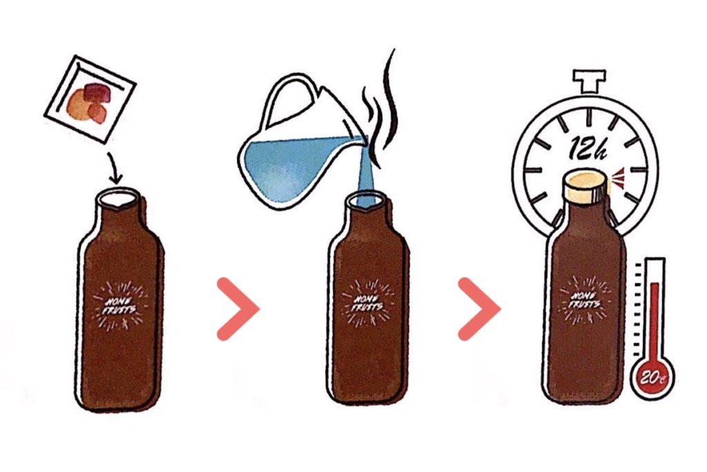 水素茶ボトルの使い方